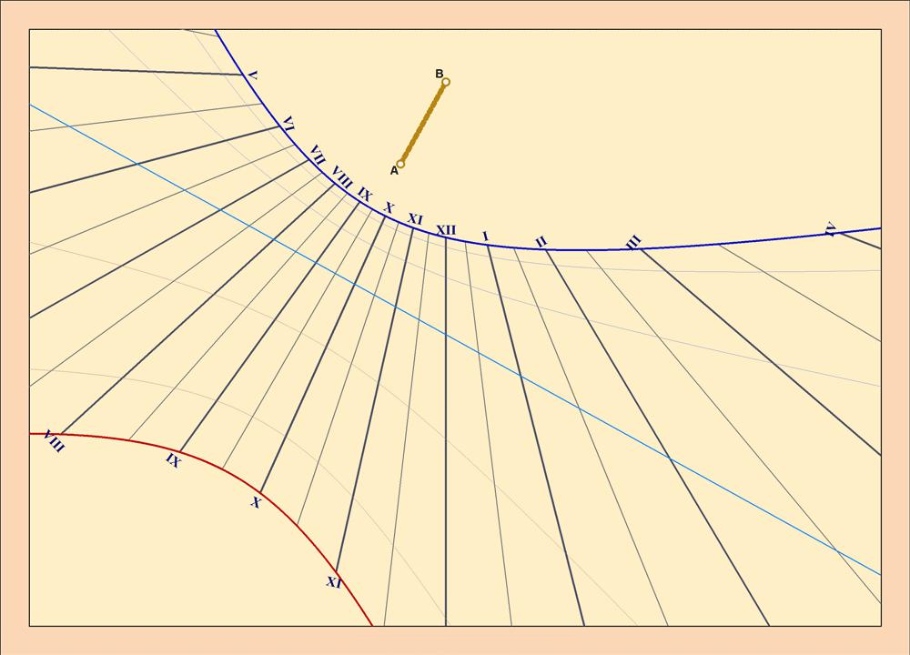 日時計のグリッドを自動計算