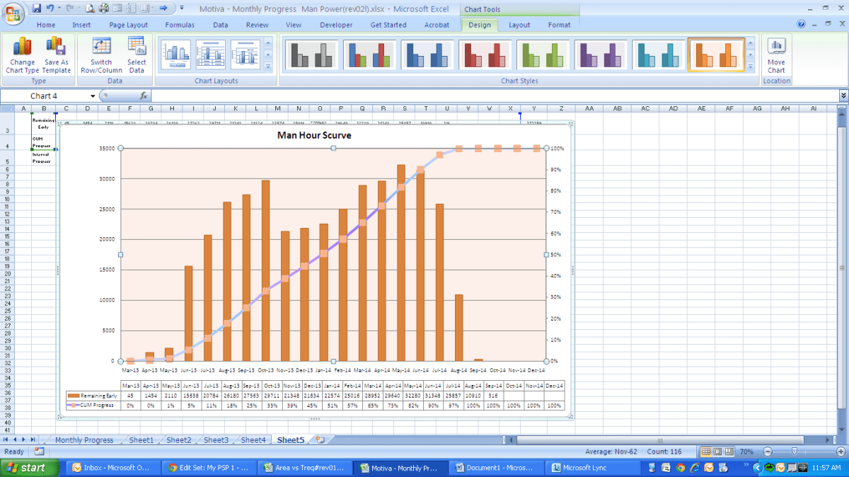 Graphing a P6 Resource SCurve in Excel – Do Duy Khuong Blog