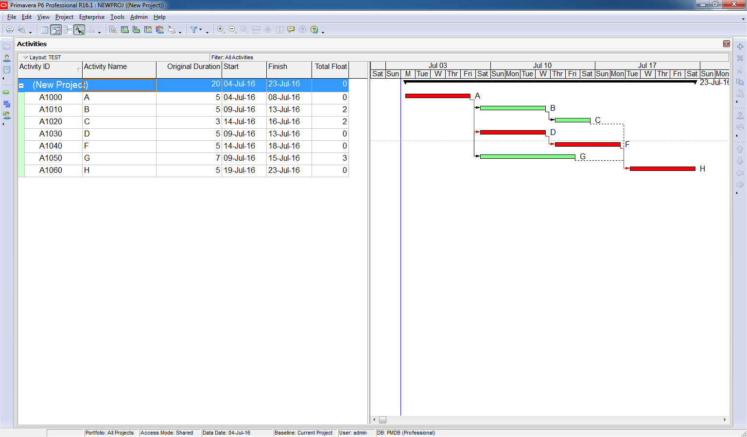 How To Display Multiple Critical Path In Primavera P6 Do
