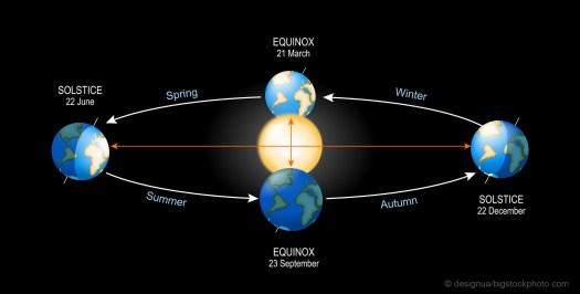 Vernal Equinox Arrives Today