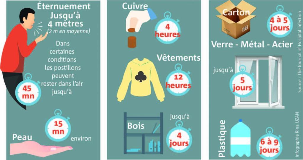 Société de nettoyage et désinfection à Montpellier