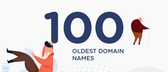 First Oldest Domain Names