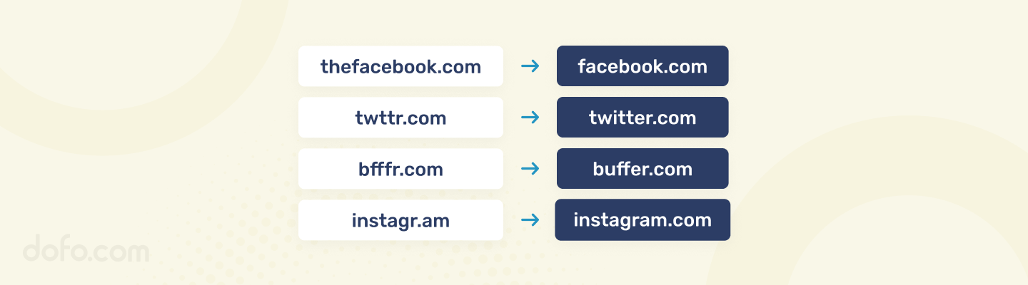 Facebook, Twitter, Instagram and Buffer Upgraded Their Domain Names