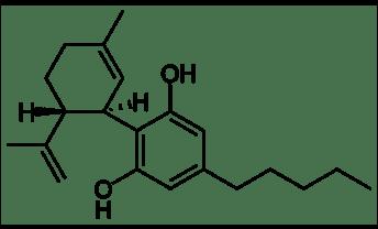 Molecular diagram of cannabidiol