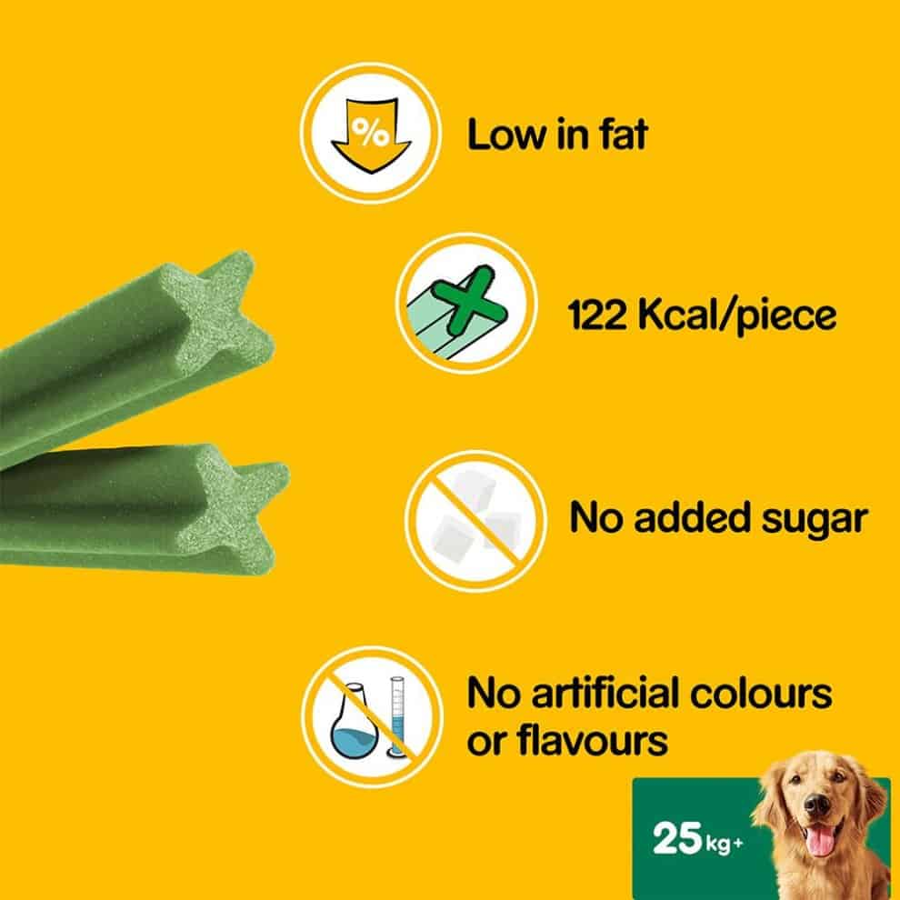 Pedigree Dog Food: 2020 Reviews, Recalls & Coupons 28