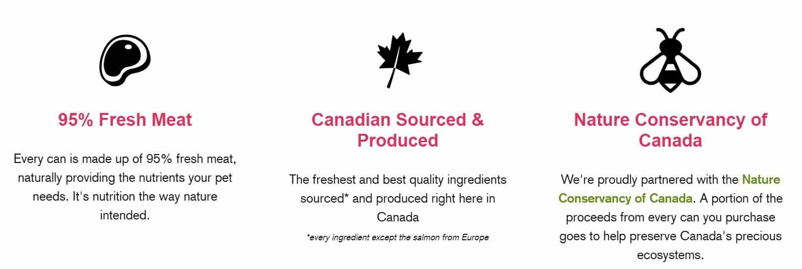 Canada Fresh Dog Food: 2021 Reviews, Recalls & Coupons 5
