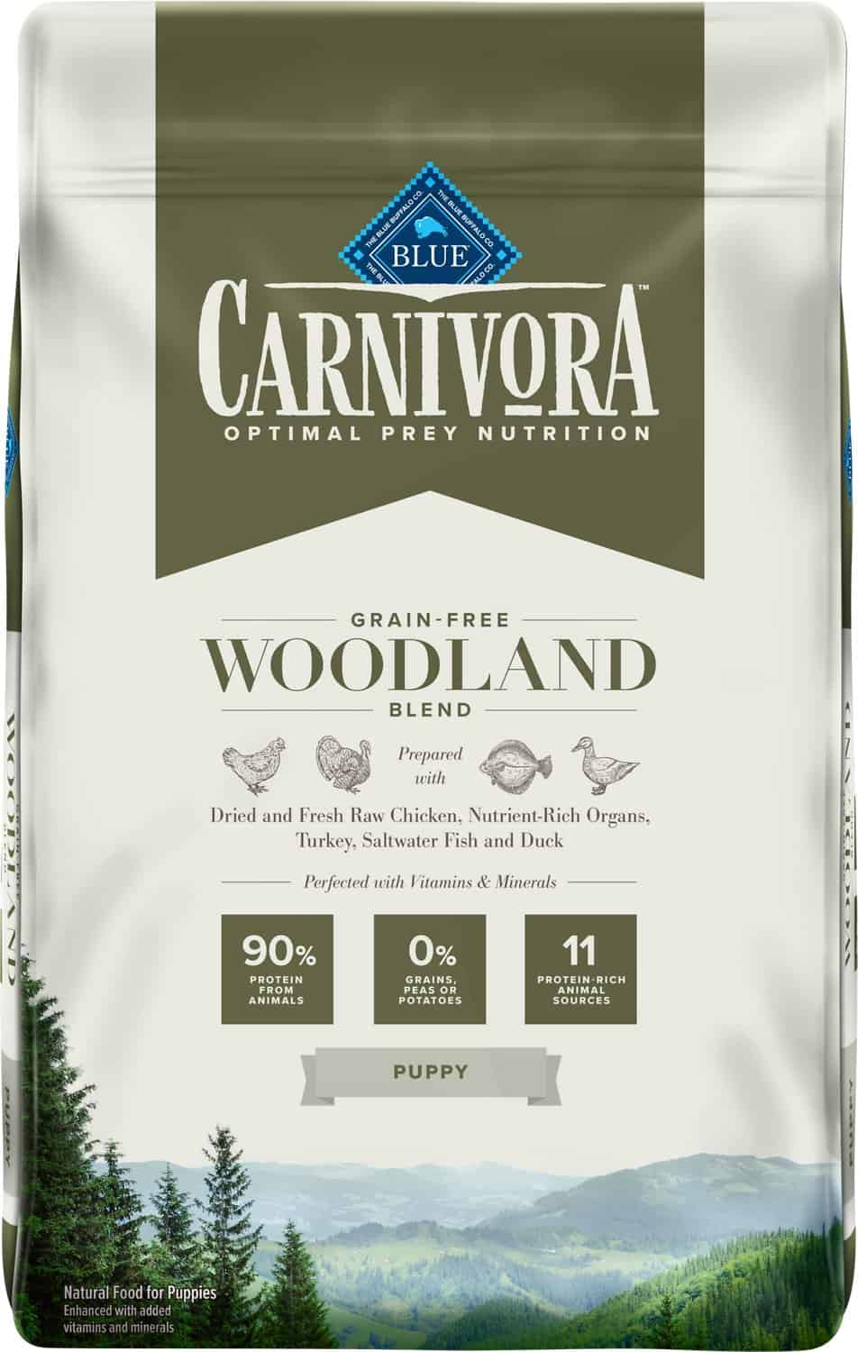 Blue Buffalo Carnivora Review 2021: The Pea & Potato Free Dog Food Line 18