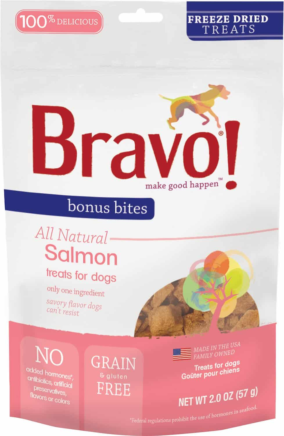 Bravo Dog Food Review 2021: Best Raw Pet Food? 17