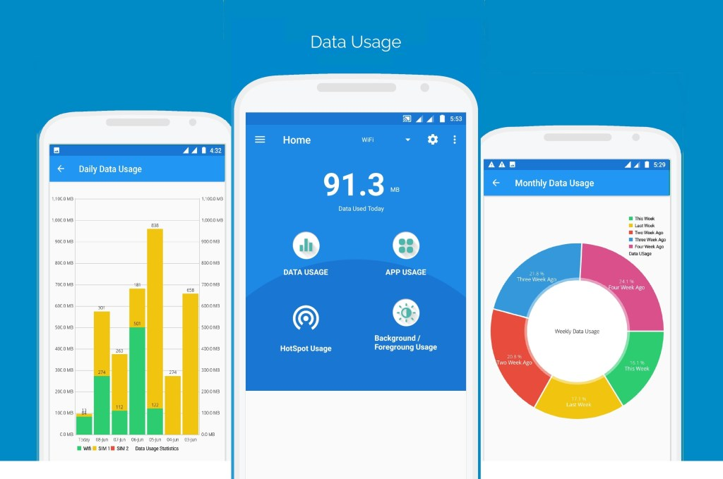 A variety of graphs on three different phones. They all show data usage.