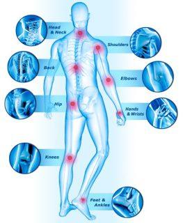 Body joints - bubbles