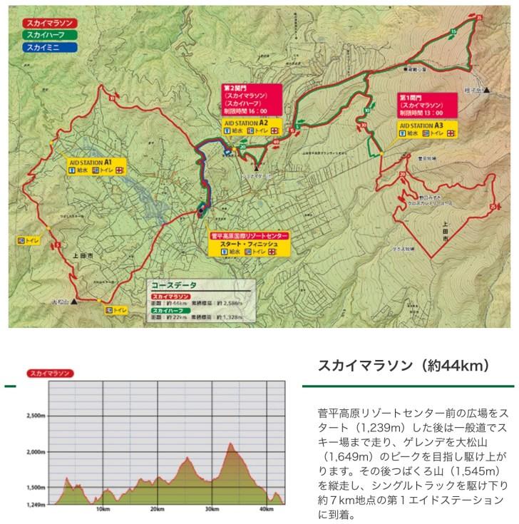菅平スカイライントレイルランレース 2015