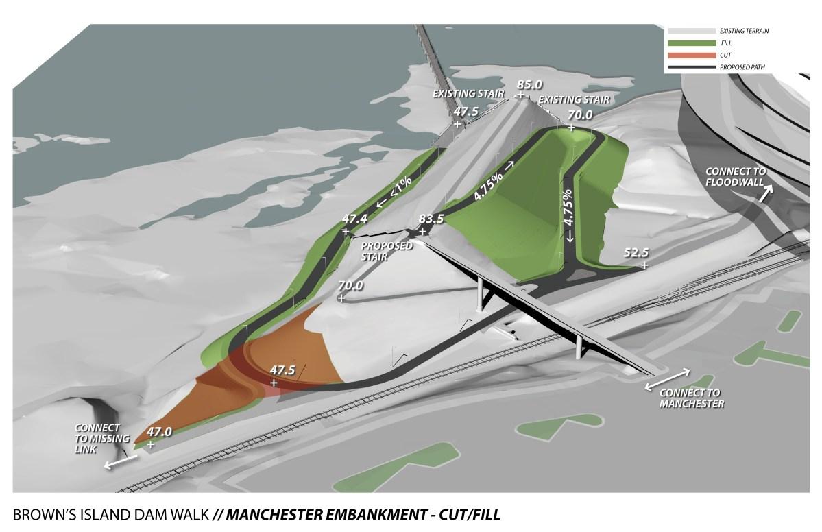 Dear City Council: Finish the Dam Walk!