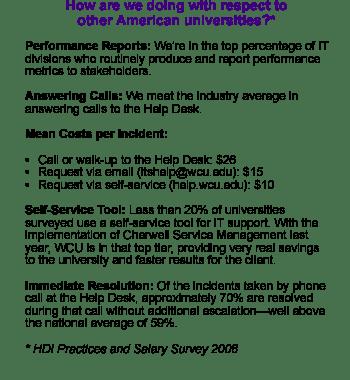 Client Services statistics