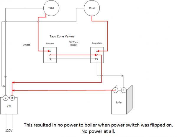 No Power To Taco Zone Valve