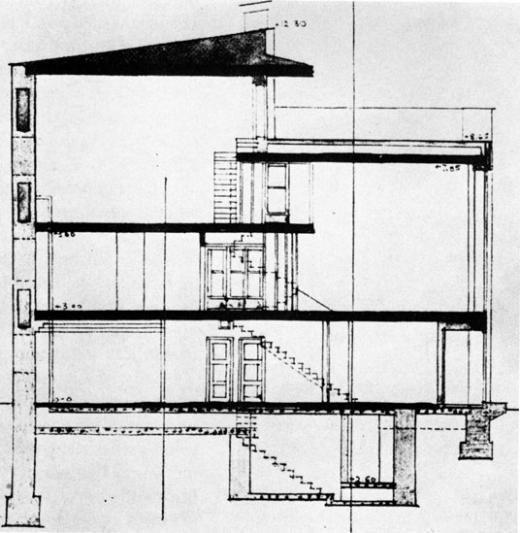 Melkinov House kesiti   Dök Mimarlık