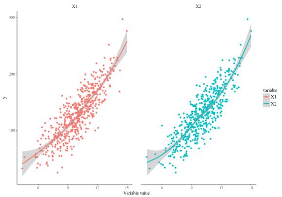 plot of chunk dataplotforvariables