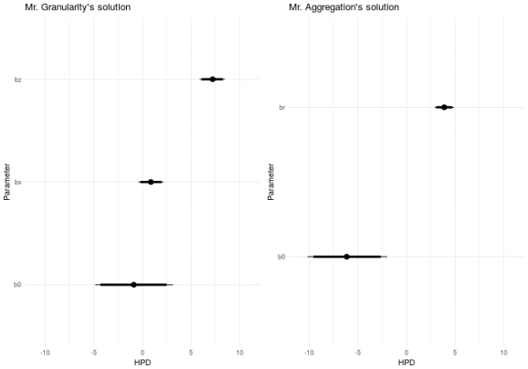 plot of chunk distributions