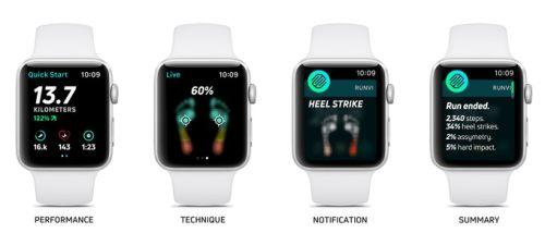 Runvi Akıllı Tabanlık Apple Watch