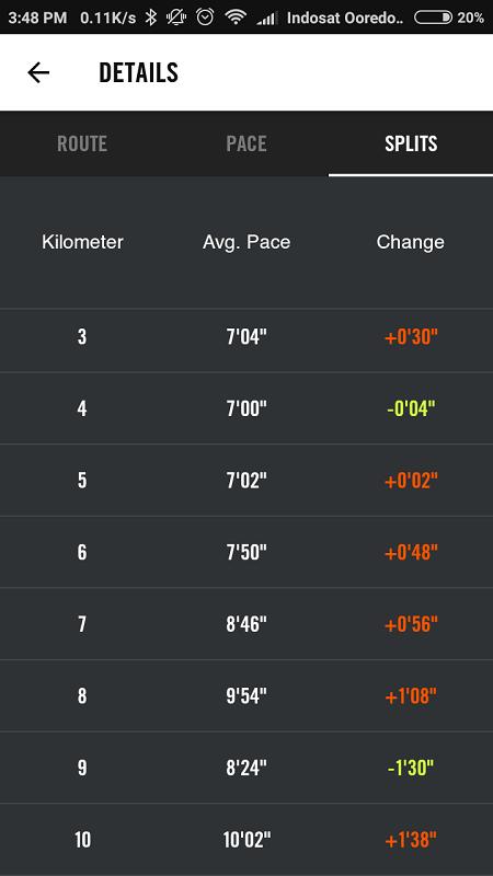 catatan waktu pace lari 10k becakayu superball aplikasi nike+ run club (2)