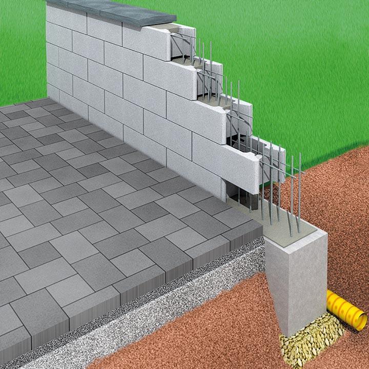 Garten Betonsteine Mauer