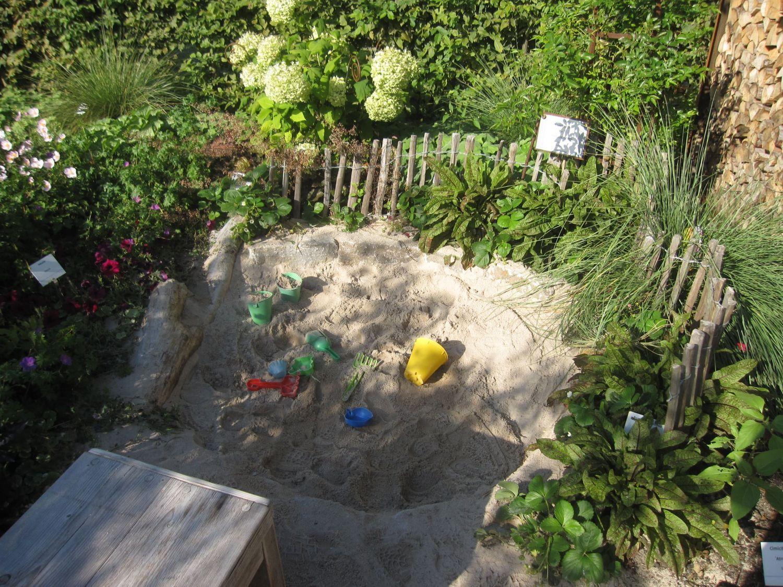 Gartenplanung Selber Machen