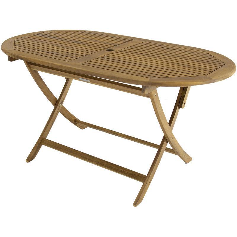 Gartentisch Oval Klappbar Aldi