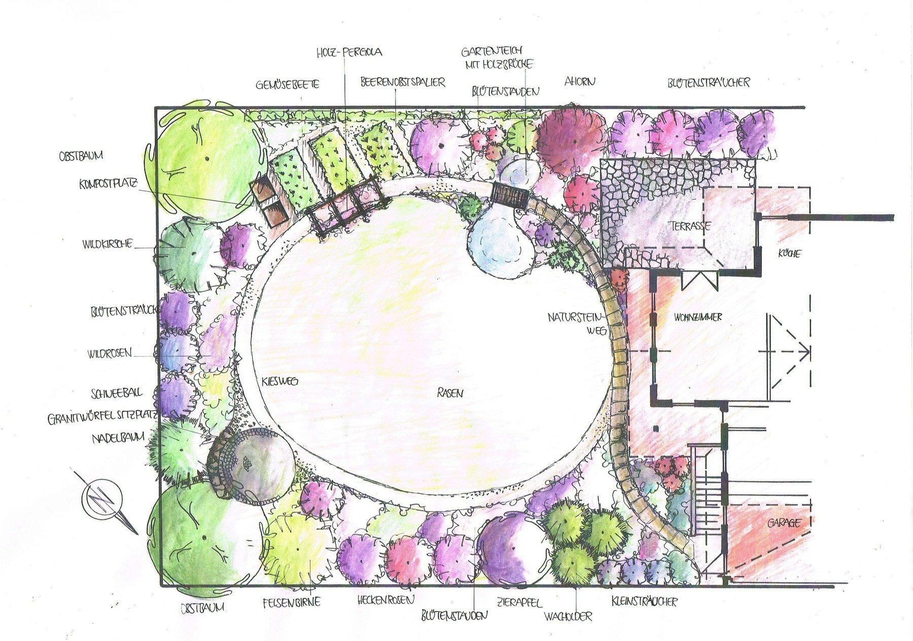 Naturgarten Anlegen Plan
