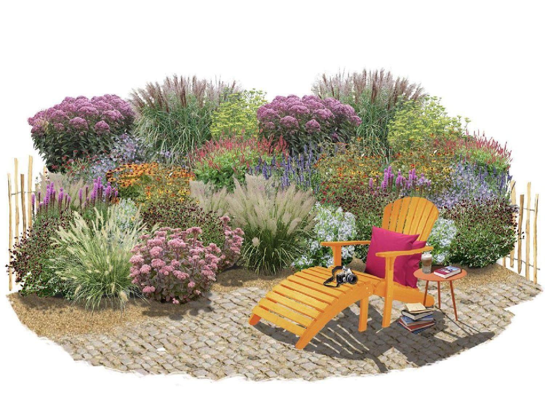Pflanzen Winterhart Garten