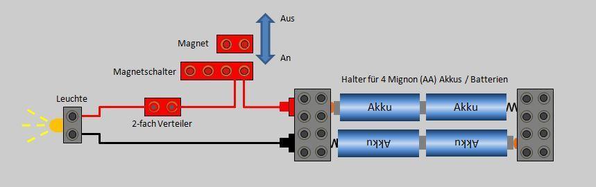 Stromkreis Batterie Lampe