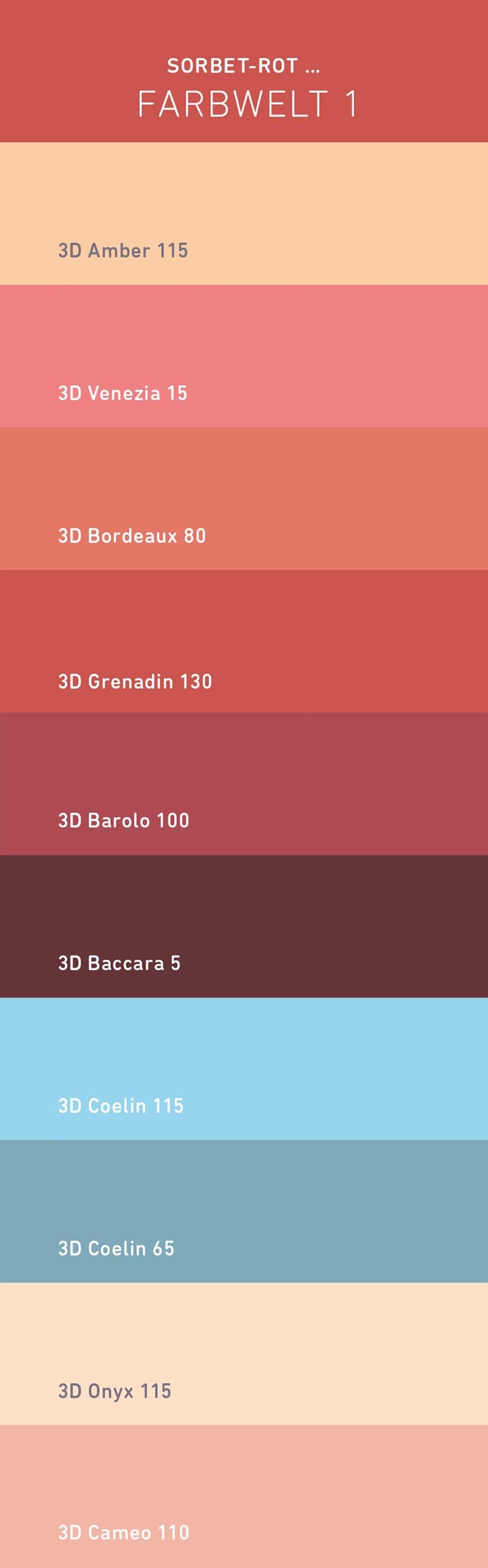 Trendfarben Wohnzimmer Farben 2019