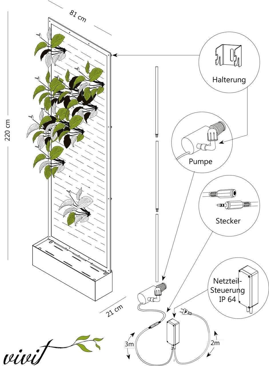 Vertikaler Garten Innen