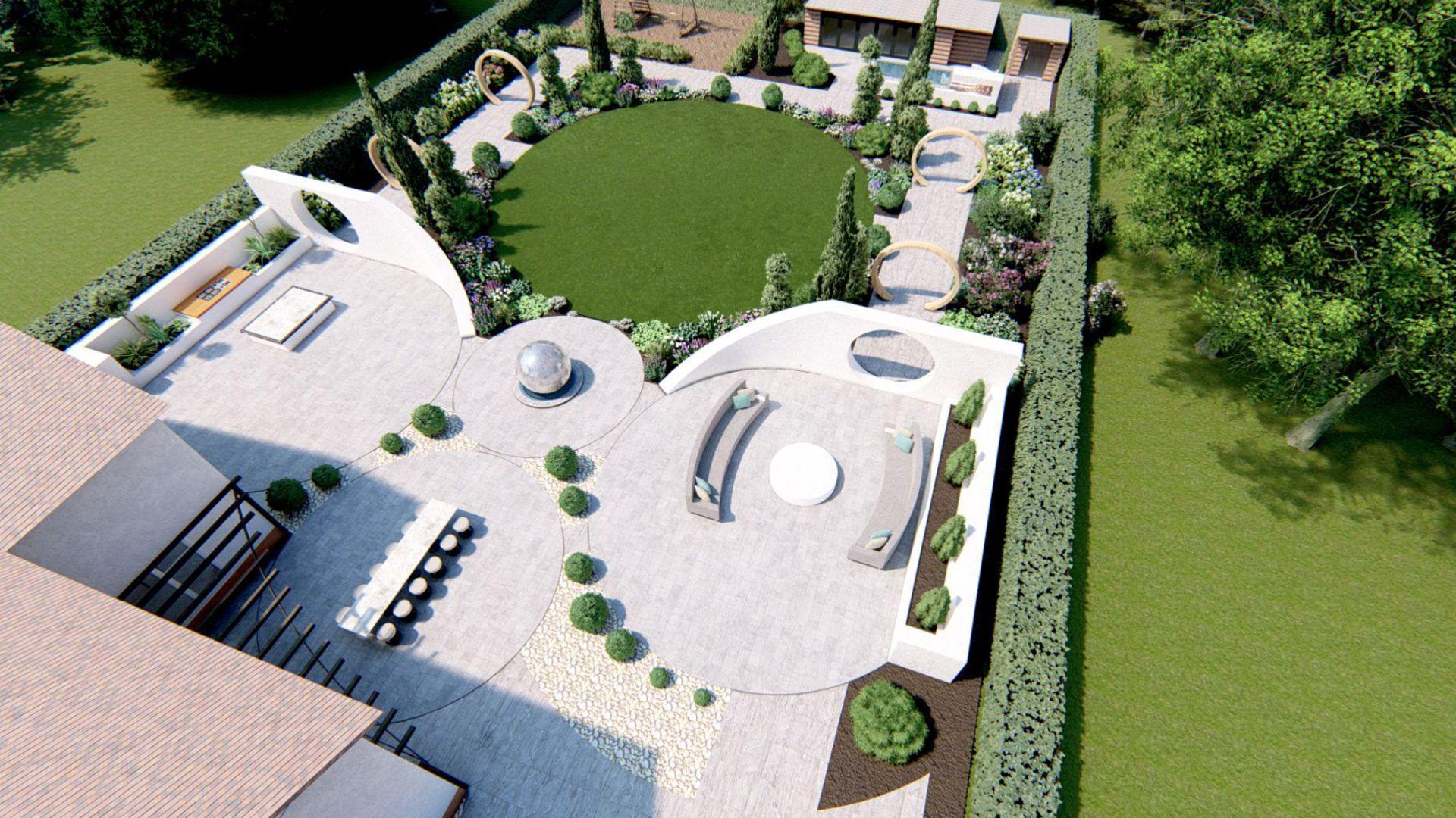 Vogelperspektive Gartenplanung Ideen