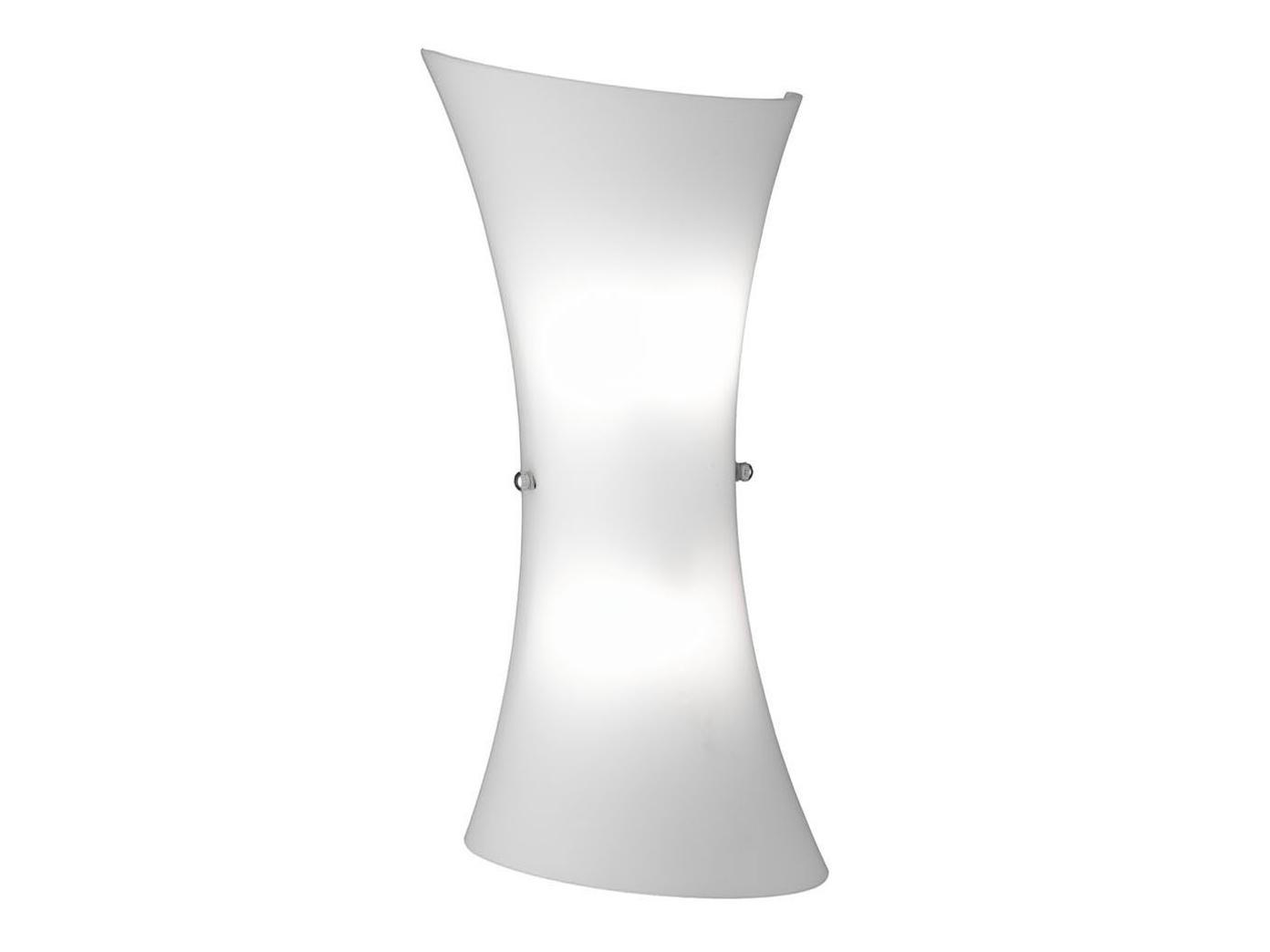 Wandlampen Modern Design