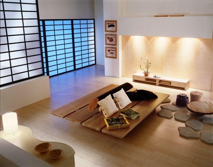 Wohnzimmer Minimalistisch Modern
