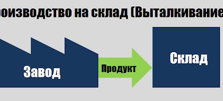 система выталкивания