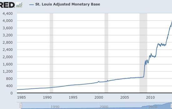 Monetary base 2015