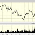 Misunderstanding GDXJ: Why It's Actually Great News For Junior Miners