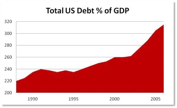 """More Really Bad Ideas: """"Government Debt Isn't Actually Debt"""""""