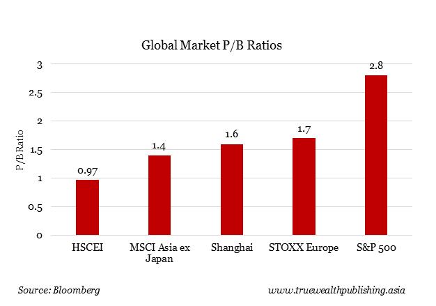 global-market-pb