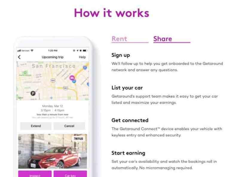 come funziona il servizio di car sharing getaround
