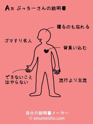 ○○○さんの説明書