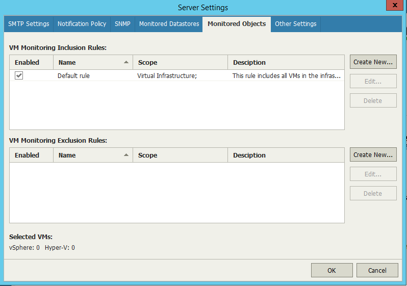 Veeam One Configuration Monitored Objects