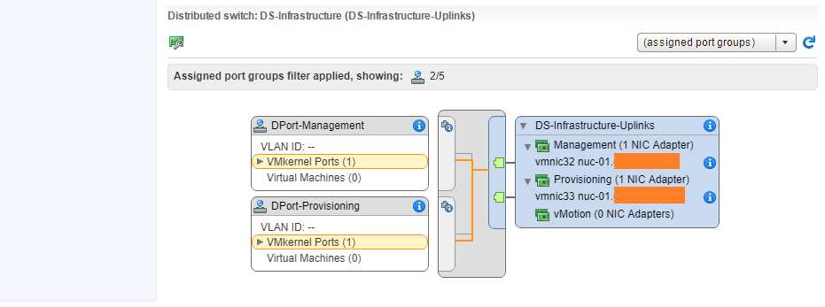Migrate VMkernel assigned distributed Switch