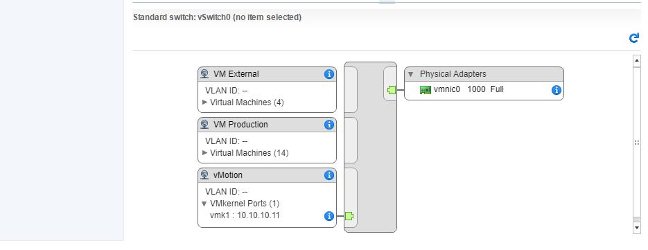 Migrate VMkernel assigned standard switch