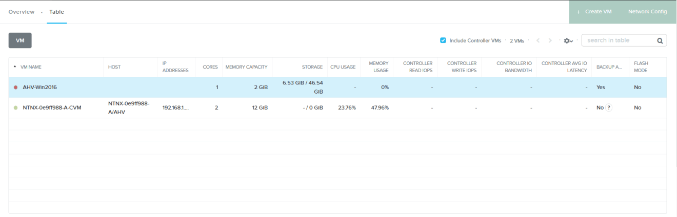 domalab.com Nutanix Windows AHV VM table