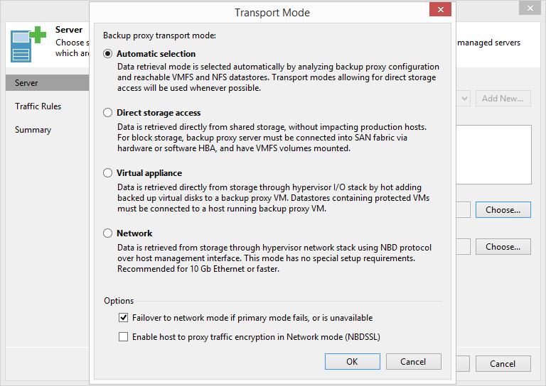 domalab.com HPE StoreVirtual Backup Veeam Trasport mode