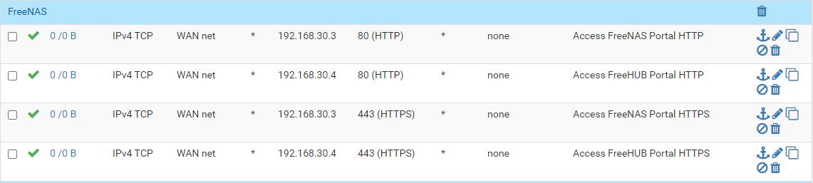 domalab.com pfSense Firewall rules VMware homelab