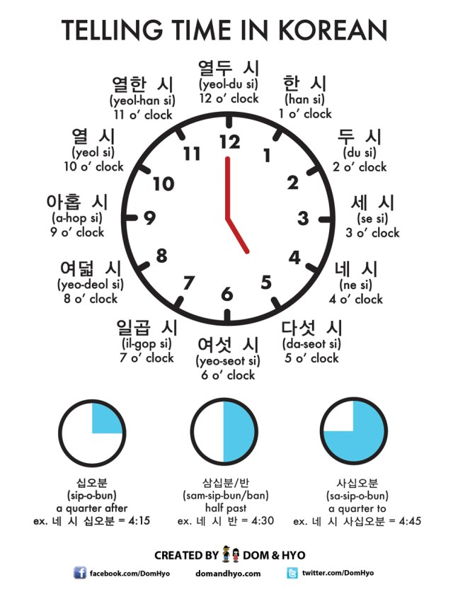 Telling Time in Korean – Learn Korean with Fun & Colorful Infographics