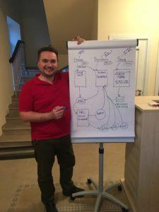 Интернет-маркетинг вакансии: трафик менеджер директолог