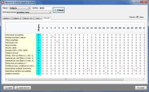 Prikaz dnevnika (i detalji kao hintovi) u mjesečnom izvješću soc. službe